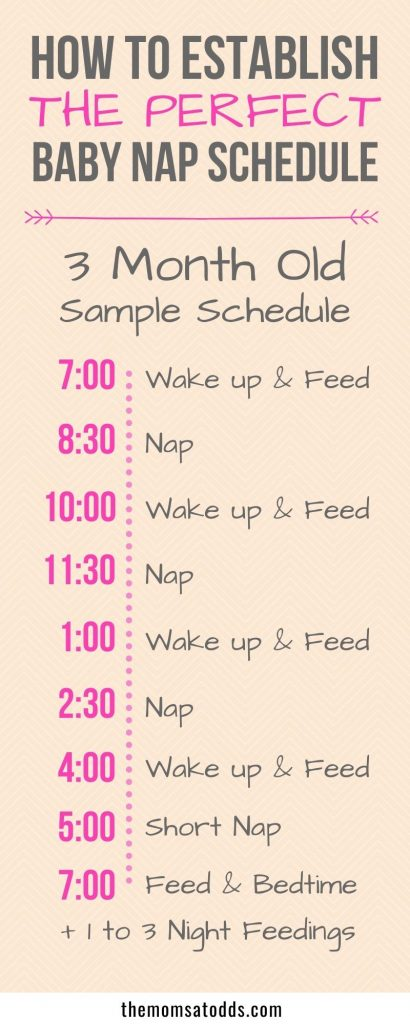 How to Establish a Perfect Baby Nap Schedule