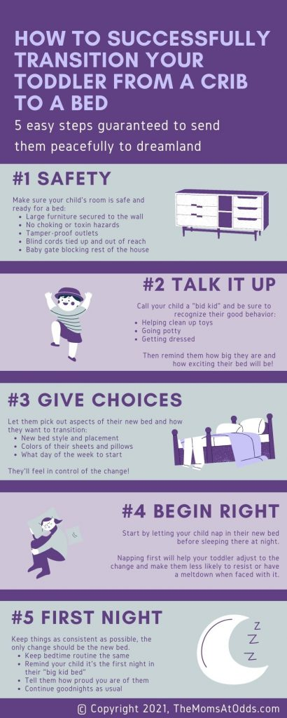 Infographic for how to transition toddler to bed